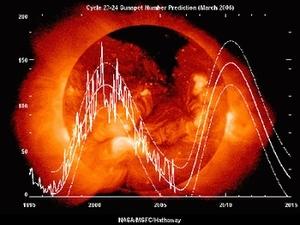 manchas-solares-2