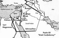 Salmo 83 árabe Confederación